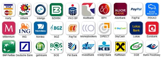 Banki obsługiwane przezPrzelewy24