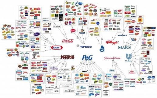 diagram-korporacje
